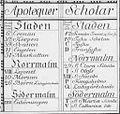 Apotek och skolor 1733.JPG