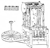 Ring spinning wikipedia early machinesedit arkwrights spinning frame ccuart Images