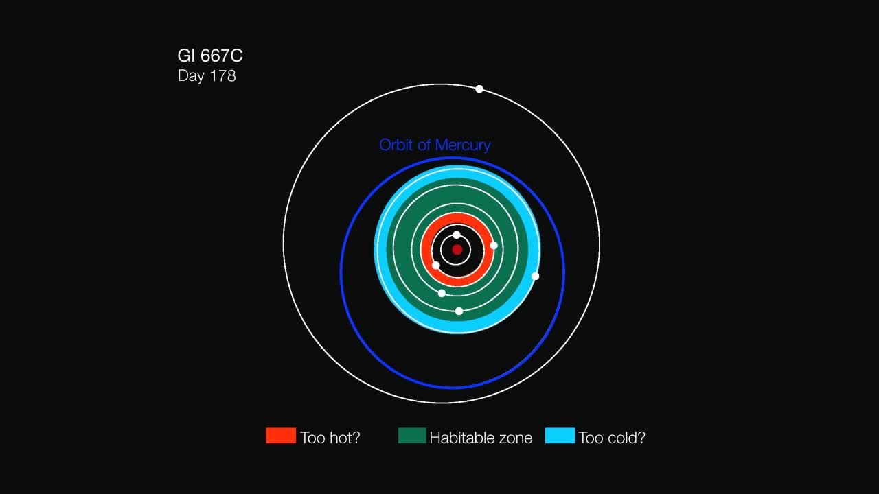 planets gliese 667 - photo #21