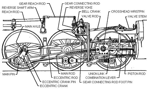 What Are The Main Parts Of A DC Generator And Their Functions moreover Article 64 moreover What Are Big End Bearings In A Vehicle additionally Mongoose Wheel Parts Diagram likewise Mechanical Drawings Blueprints Cad Drawings. on car bearings diagram