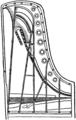 Britannica Pianoforte Steinway Grand Piano.png