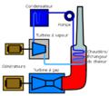COGAS-diagramFR.png