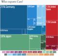 Car Exports.png