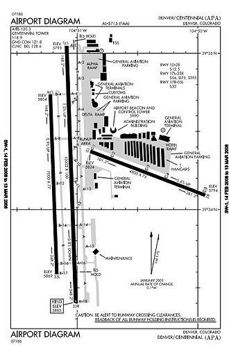 Centennial Airport - Diagram as of February 2008