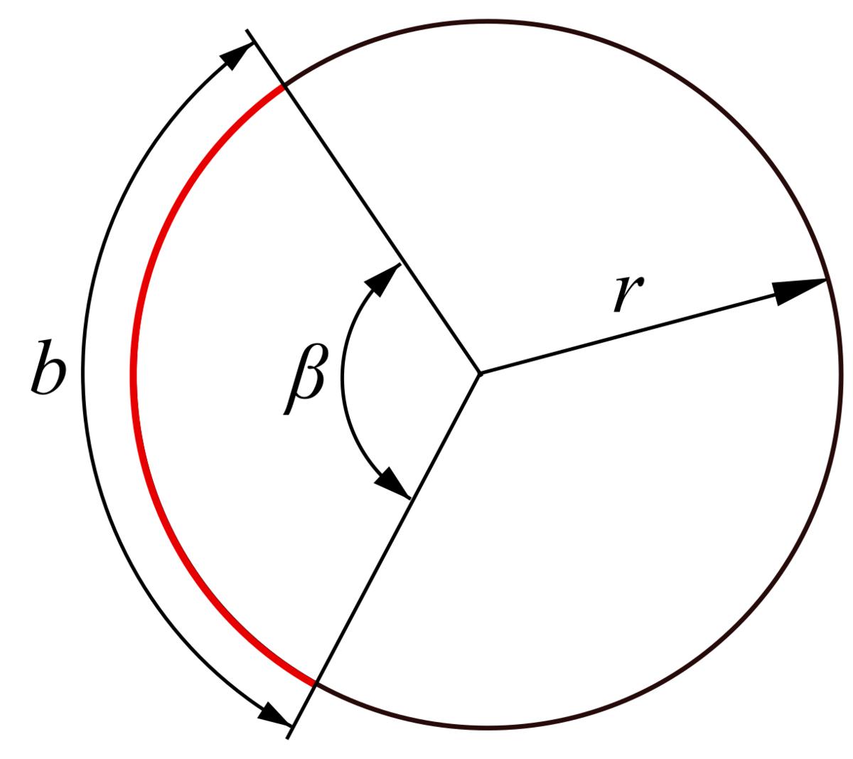 cirkelbåge