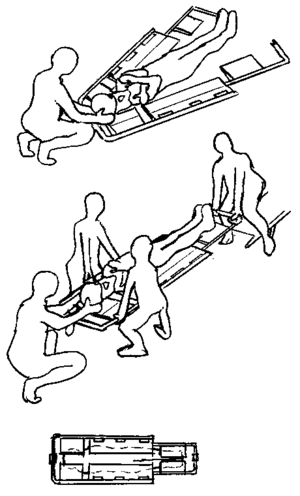 Scoop stretcher -  Top: positioning the scoop stretcher; middle: casualty lifting with five team members (one is pushing the normal stretcher); bottom: view from below)