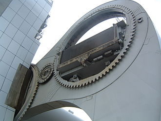 Falkirk Wheel - The ring gears