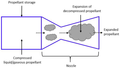 Cold gas thruster diagram.png