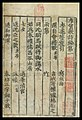 Collected Songs and Verses of Li He WDL11389.jpg