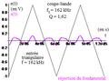 Deuxième ordre du type réponse en uLC d'un R L C série - réjection d'harmonique d'un triangulaire.png