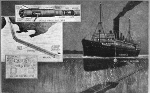 Ambrose Channel pilot cable - Image: Diagram of Holland Channel cable