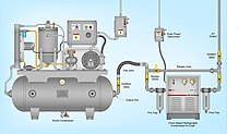 Air Dryer For Air Compressor >> Compressed Air Dryer Wikipedia