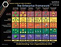 EACOE Enterprise Framework.jpg