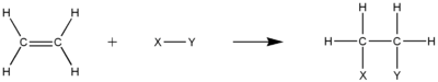 Electrophilic addition