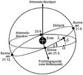 Ekliptik4.png