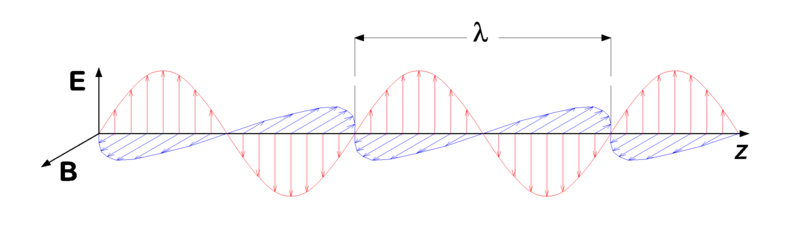 Electromagnetic wave.png