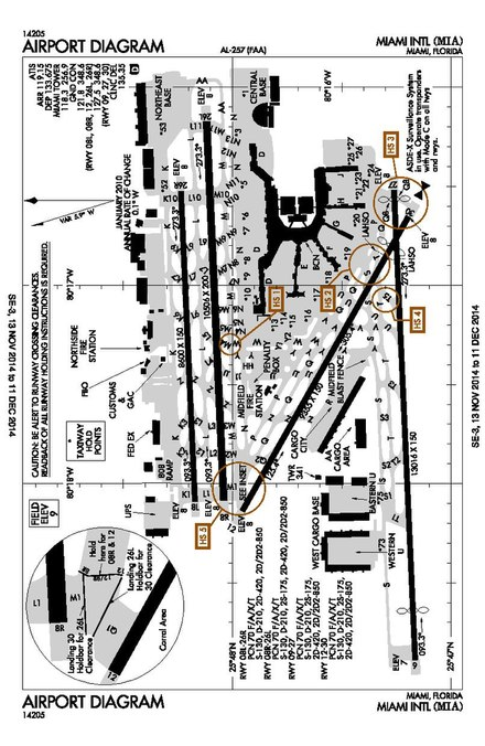 Miami International Airport - Wikiwand