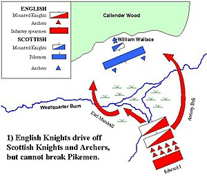 Battle of Falkirk - Image: Falkirk 1298(1)