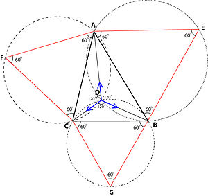 Weber problem -  Torricelli's geometrical solution of the Fermat triangle problem.