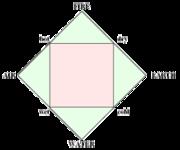 Four elements representation.png