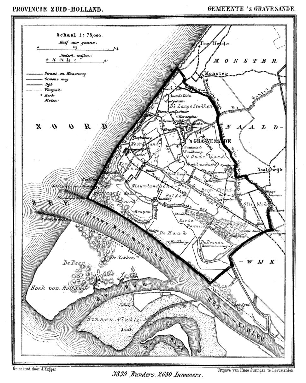 Gravesande 1868