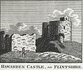 Hawarden Castle in Flintshire.jpeg