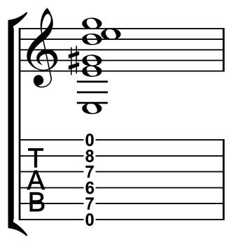 Purple Haze - Image: Hendrix chord guitar open