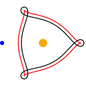 Hilda group - Orbits of two idealized asteroids of the Hilda family, in the rotating reference frame of Jupiter's orbit.  Black: eccentricity 0.310; aphelion at Jupiter's orbit.  Red: eccentricity 0.211.