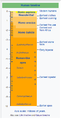 HumanTimeline-TemplateImage-20170116.png