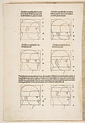 Illustration and Text from Dürers Vier Bucher von Menslicher Proportion, Nuremberg, 1528 MET DP816819.jpg