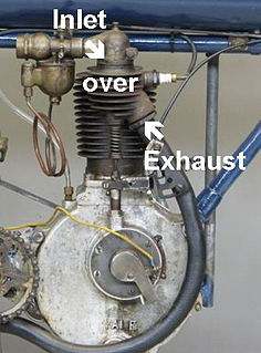 IOE engine