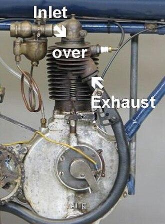 IOE engine - Yale IOE engine from 1911