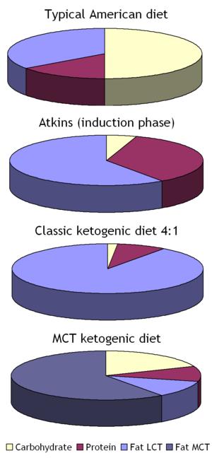 Should Diabetics Eat Low Glycemic Foods