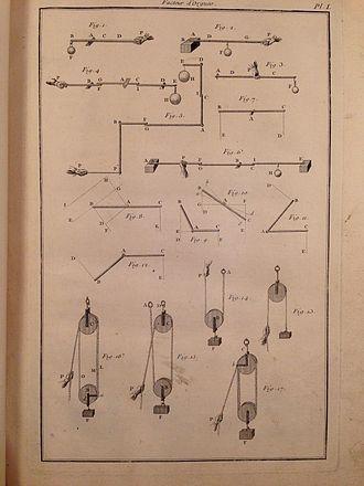 Dom Bédos de Celles - Image: L'art du facteur d'orgues 02
