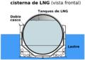 LNG tanker (front view).es.png