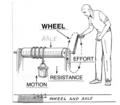 Man turning wheel (line art) (PSF-W1030005 (cropped)).png