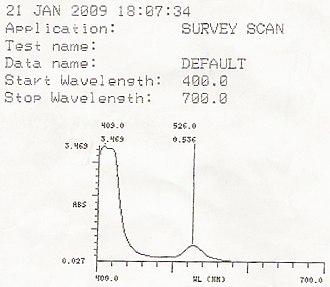 Porphyrin - Image: Meso tetraphenylporphyrin UV vis