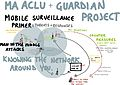 Mobile surveillance primer (13593550014).jpg