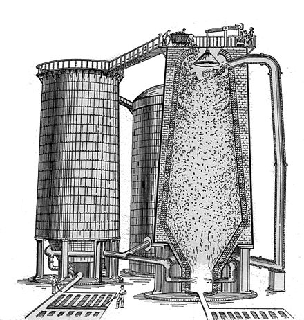 Hot blast furnace: note the flow of air from the stove in the background to the two blast furnaces, and hot air from the foreground furnace being drawn off to heat the stove. Modern blast furnaces (Wonder Book of Engineering Wonders, 1931).jpg