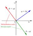 MultiplicationWithI.png