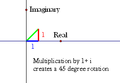 Multiplication gives a 45 degree rotation.png