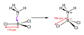 Boron trichloride - Ammonia forms a Lewis adduct with boron trichloride.