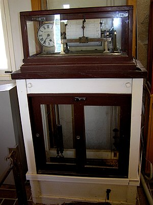 Tide gauge - Image: PL Johnson Fort Denison Tide Gauge old