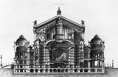 Palais Garnier transverse section at the auditorium and pavilions - Beauvert 1996 p106.jpg