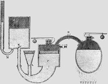 Second Papin steam engine, 1707