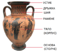 Parts of an ancient Greek vessel.png