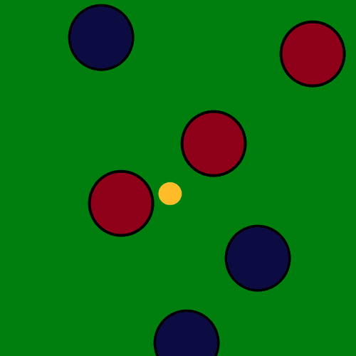 Petanque scoring example 2 points