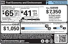 Typical Fuel Economy Label For Blended Or Series Parallel Plug In Hybrid