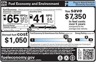 Monroney sticker - Image: Phev blended paralell 65mpge 500px