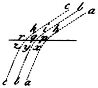 the mathematical principles of natural philosophy  1729